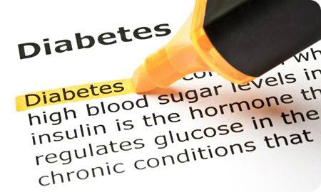 Holistic systems of cure and management of Diabetes